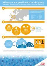 Rośnie zainteresowanie możliwością pracy za granicą wśród Europejczyków