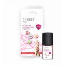 Piękne paznokcie z odżywkami ChiodoPRO