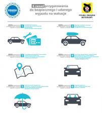 Bezpieczna jazda na wakacje z Bonarką i PZM